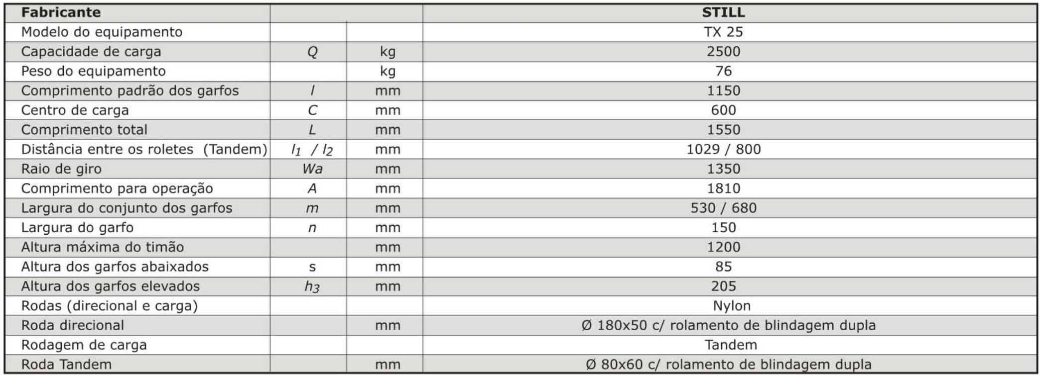 Tabela com todas as especificações técnicas da máquina